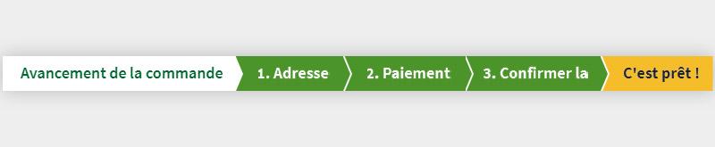 Votre commande est traitée en trois étapes simples